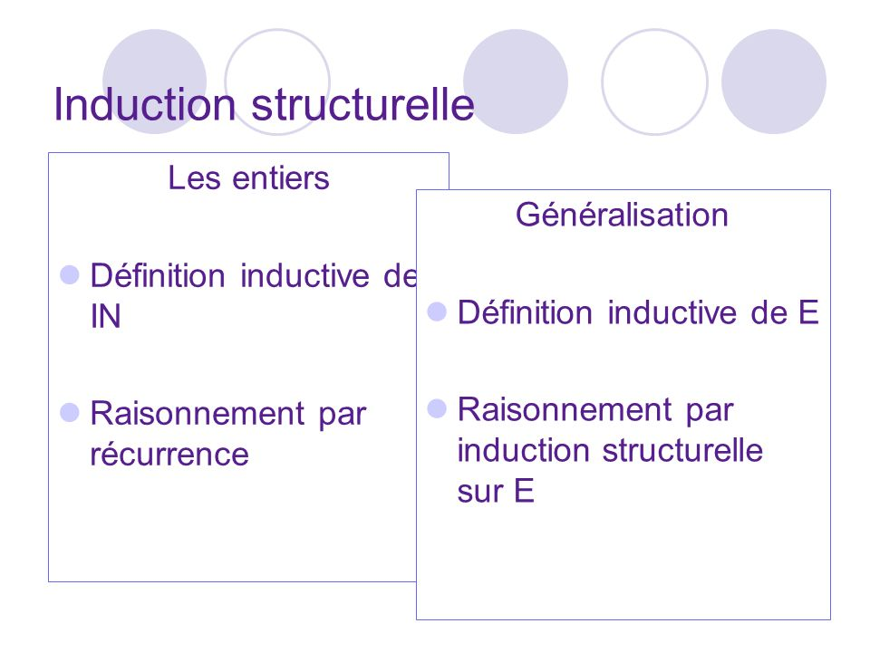 Induction structurelle