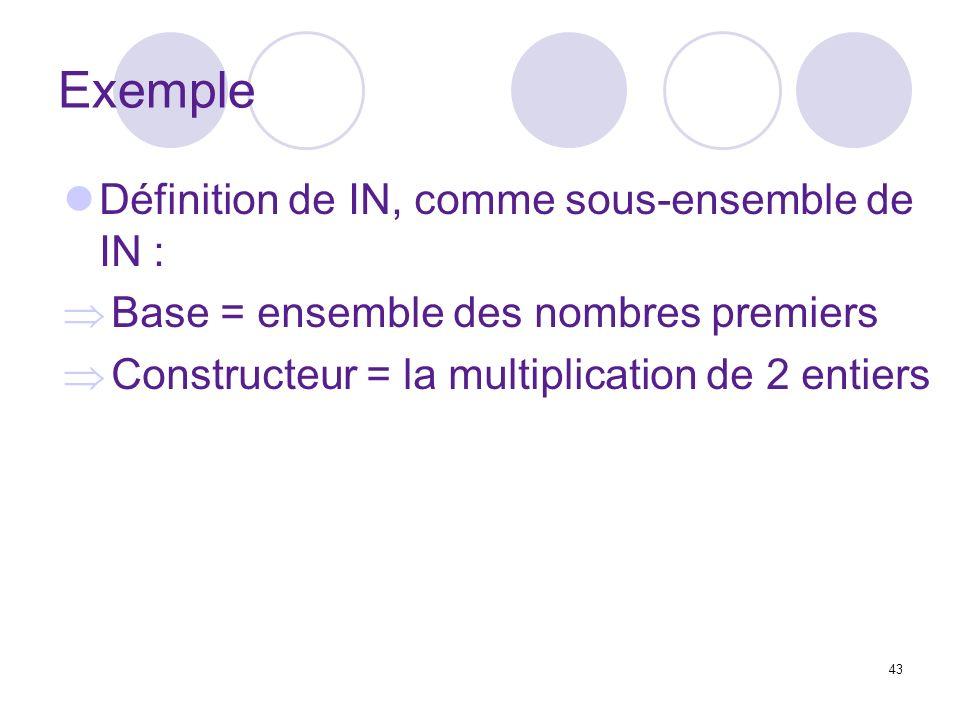 Exemple Définition de IN, comme sous-ensemble de IN :