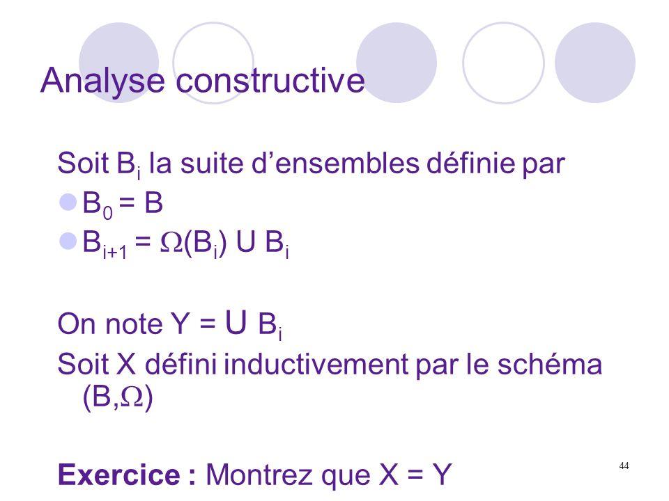 Analyse constructive Soit Bi la suite d'ensembles définie par B0 = B