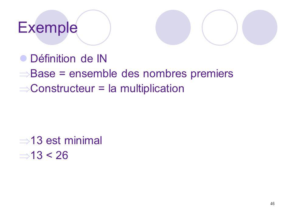 Exemple Définition de IN Base = ensemble des nombres premiers