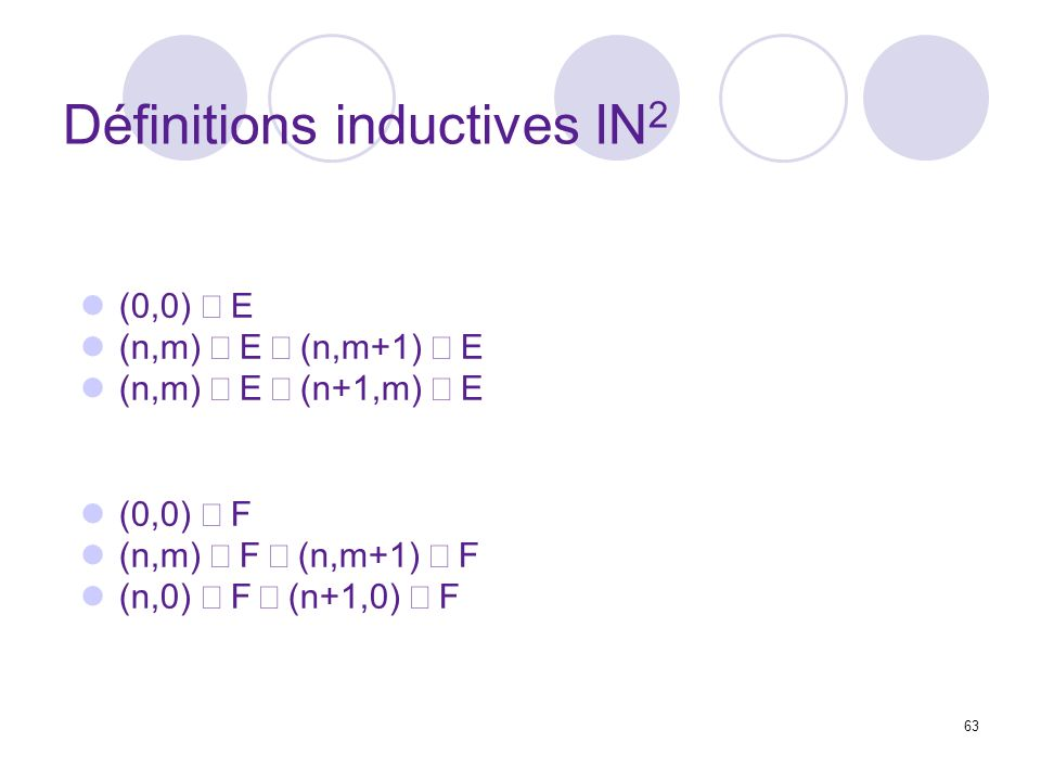 Définitions inductives IN2