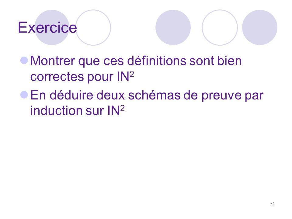 Exercice Montrer que ces définitions sont bien correctes pour IN2