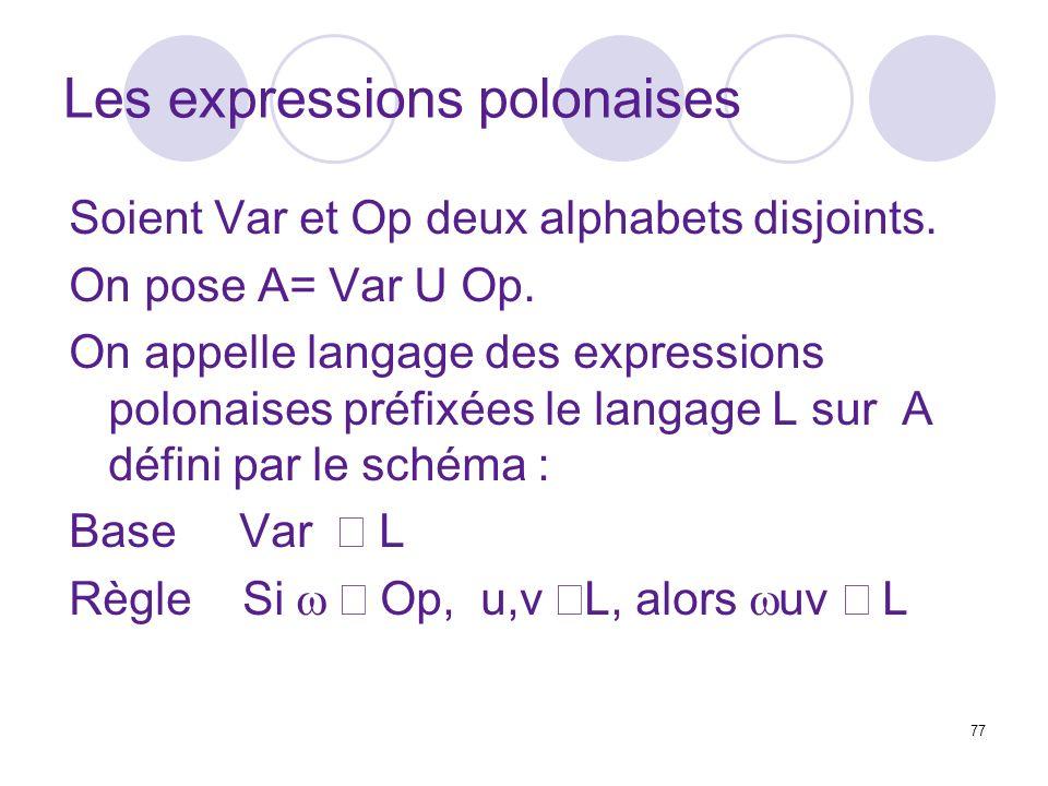 Les expressions polonaises
