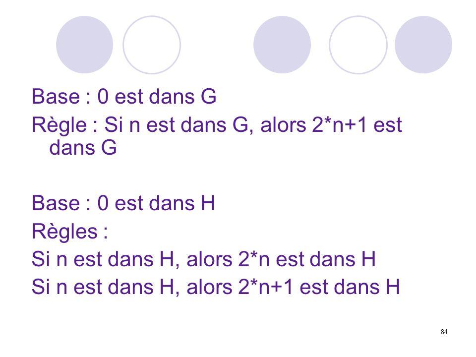 Base : 0 est dans G Règle : Si n est dans G, alors 2*n+1 est dans G. Base : 0 est dans H. Règles :