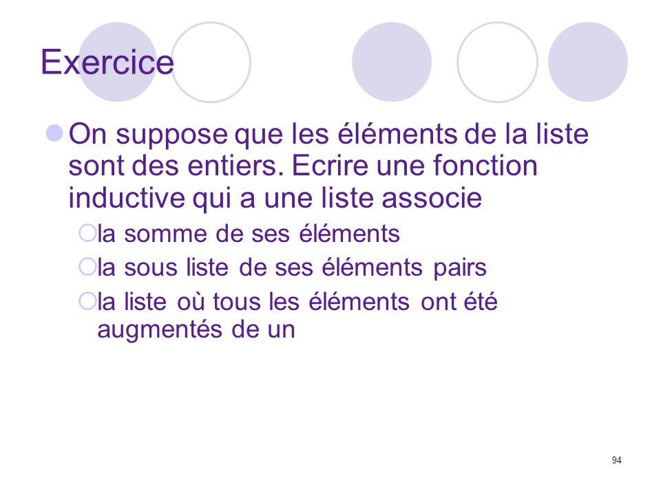 Exercice On suppose que les éléments de la liste sont des entiers. Ecrire une fonction inductive qui a une liste associe.