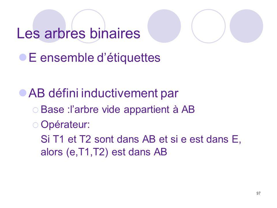 Les arbres binaires E ensemble d'étiquettes