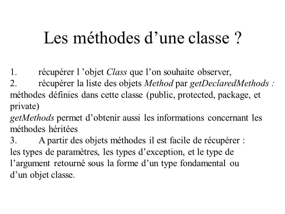 Les méthodes d'une classe
