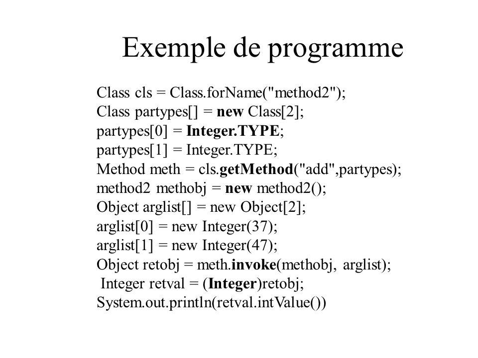 Exemple de programme Class cls = Class.forName( method2 );
