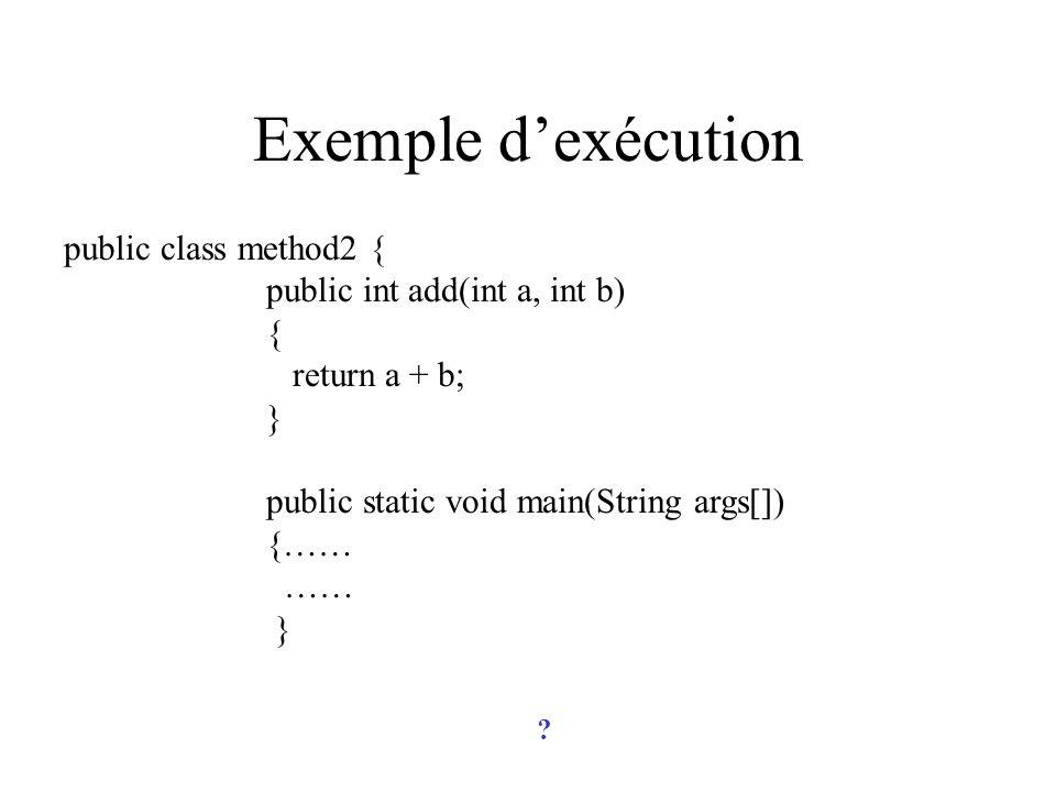 Exemple d'exécution public class method2 {