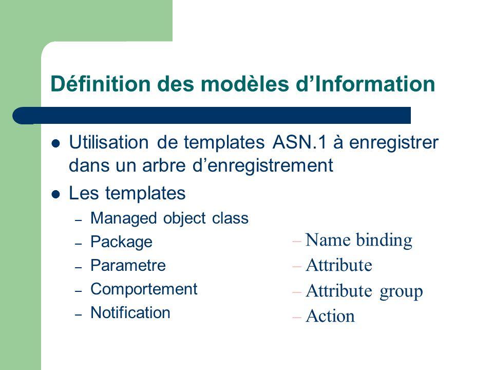 Définition des modèles d'Information
