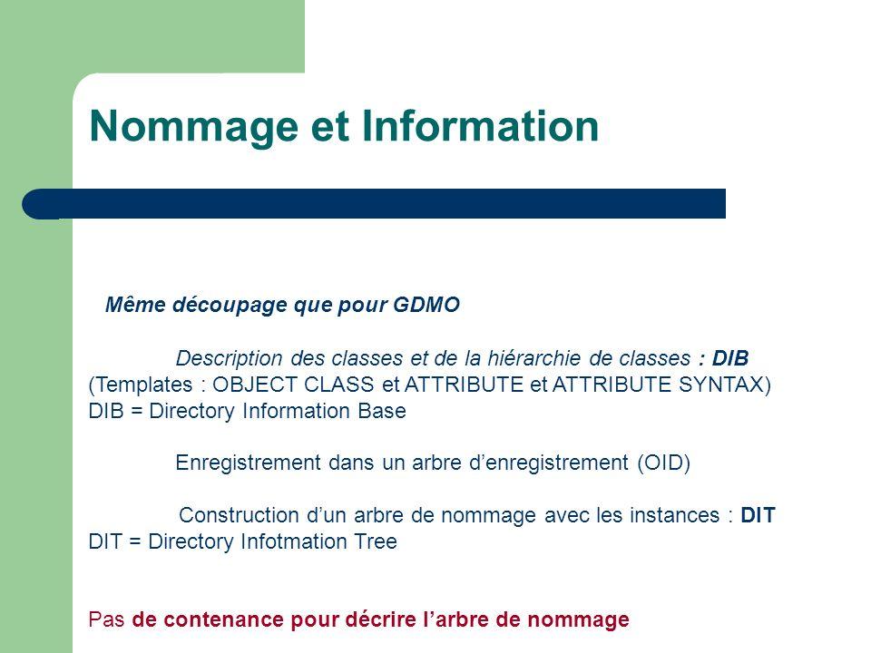 Nommage et Information