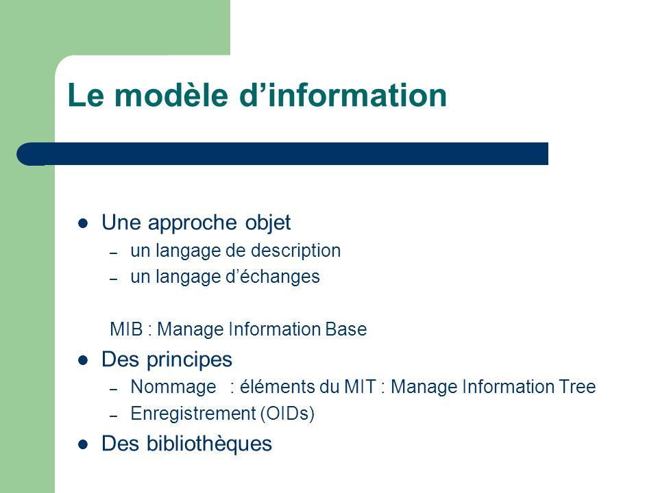 Le modèle d'information