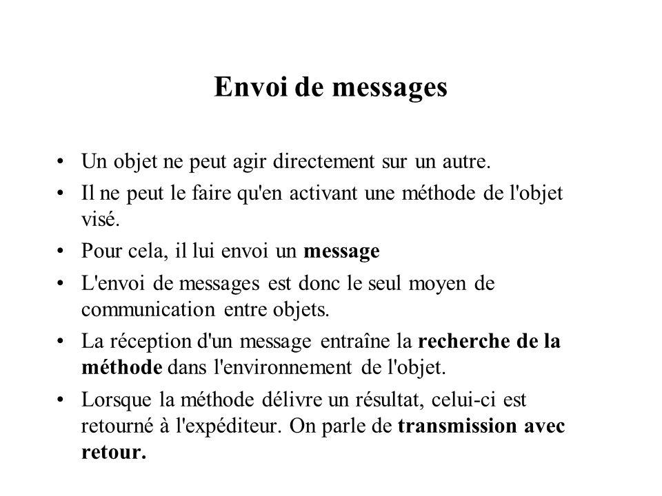 Envoi de messages Un objet ne peut agir directement sur un autre.