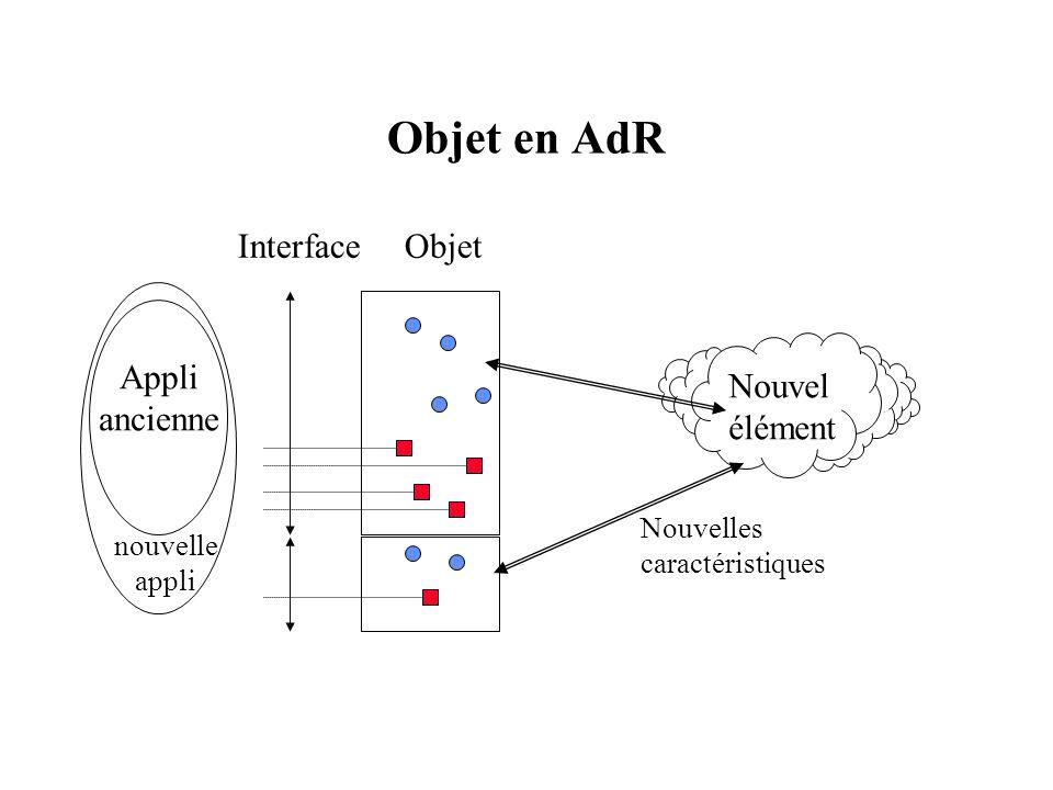 Objet en AdR Interface Objet Appli ancienne Nouvel élément Nouvelles