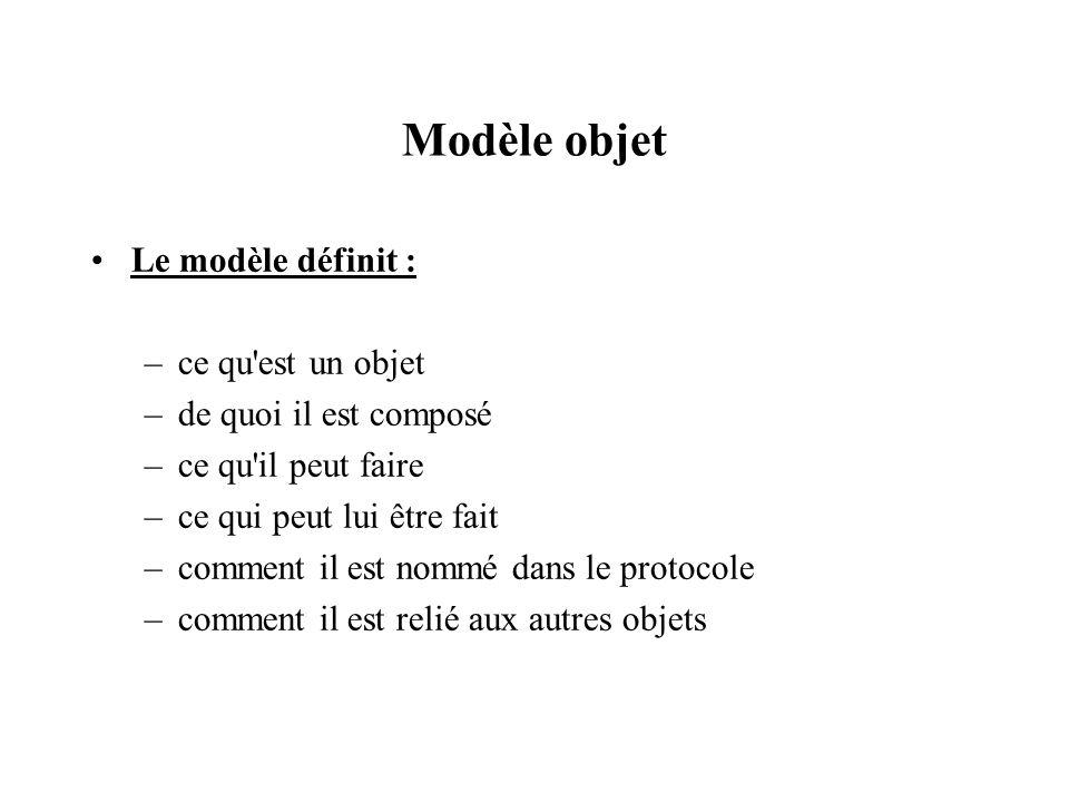 Modèle objet Le modèle définit : ce qu est un objet