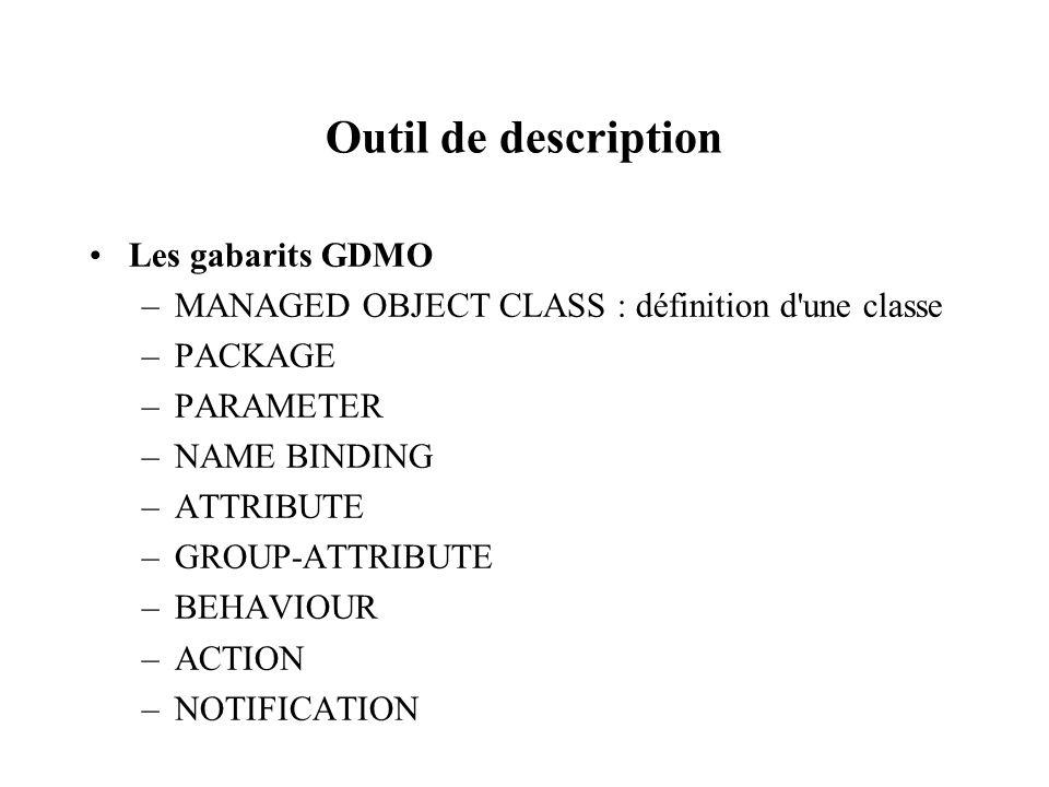 Outil de description Les gabarits GDMO