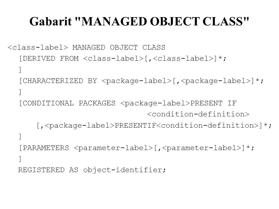 Gabarit MANAGED OBJECT CLASS