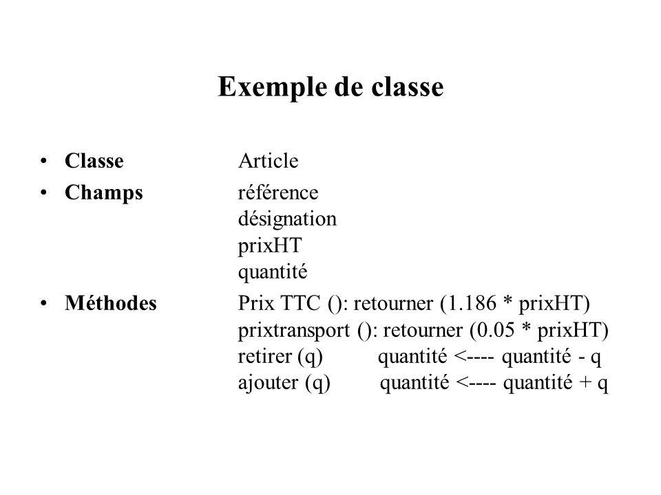 Exemple de classe Classe Article