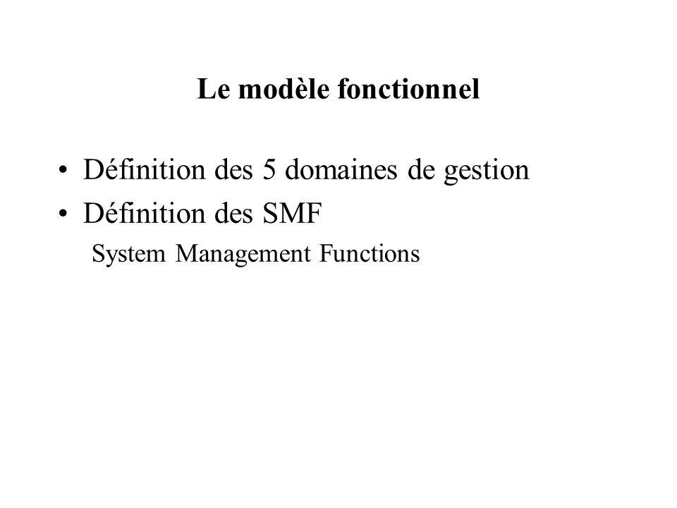 Définition des 5 domaines de gestion Définition des SMF