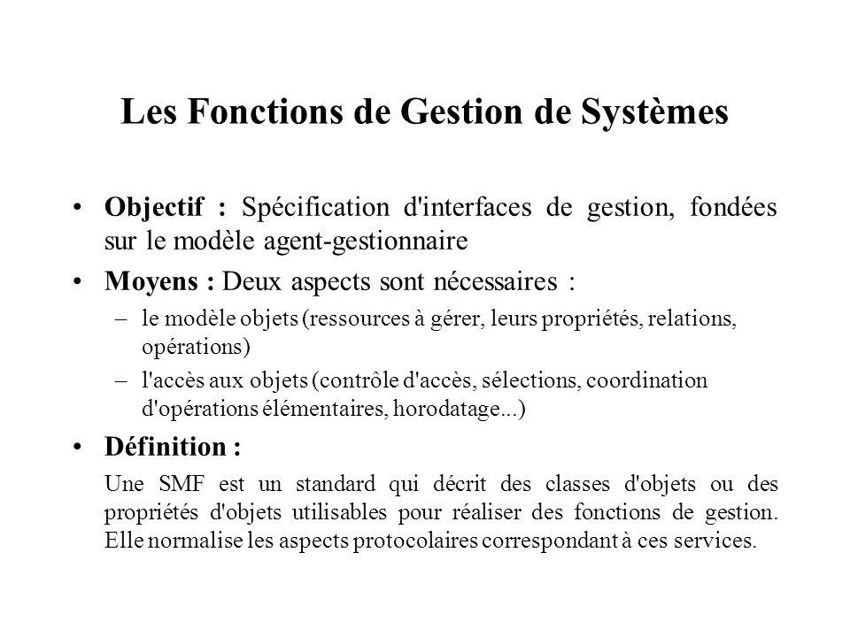 Les Fonctions de Gestion de Systèmes