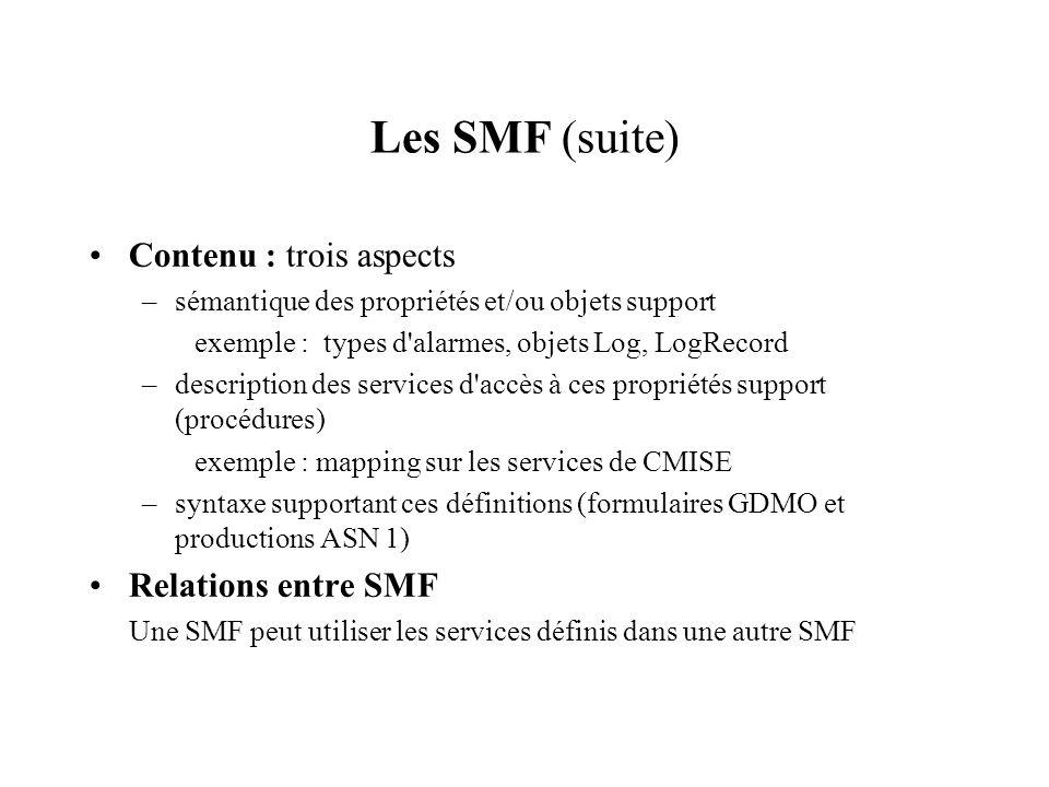 Les SMF (suite) Contenu : trois aspects Relations entre SMF