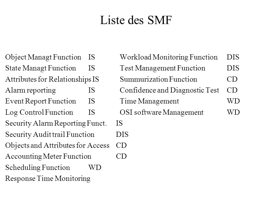Liste des SMF Object Managt Function IS Workload Monitoring Function DIS. State Managt Function IS Test Management Function DIS.