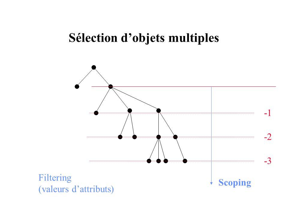 Sélection d'objets multiples