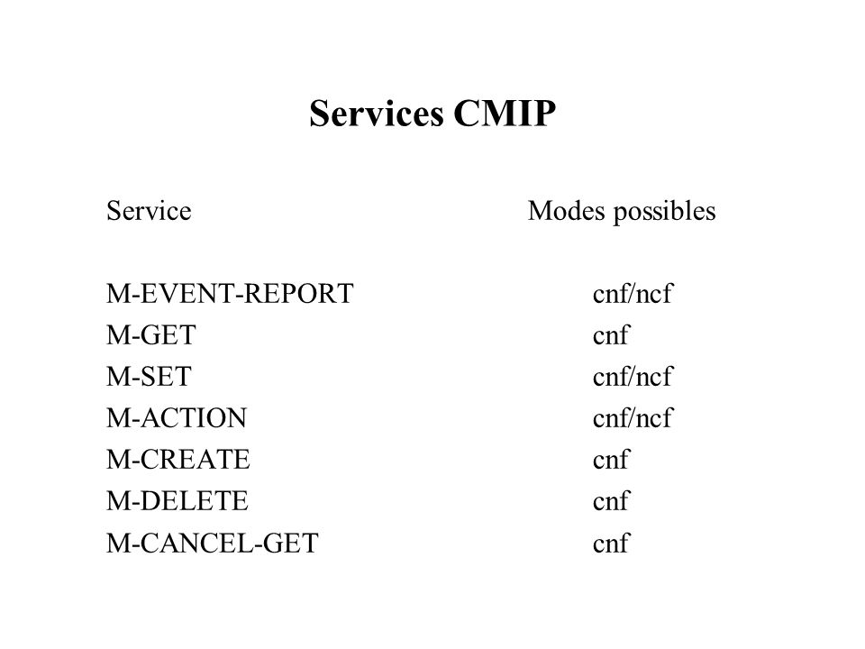 Services CMIP Service Modes possibles M-EVENT-REPORT cnf/ncf M-GET cnf