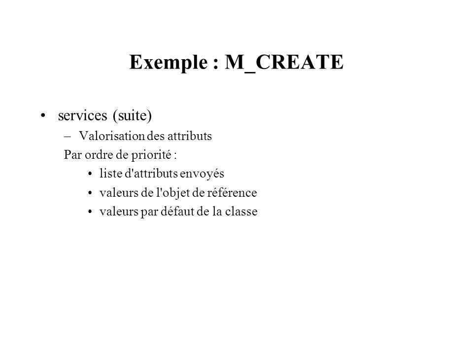 Exemple : M_CREATE services (suite) Valorisation des attributs