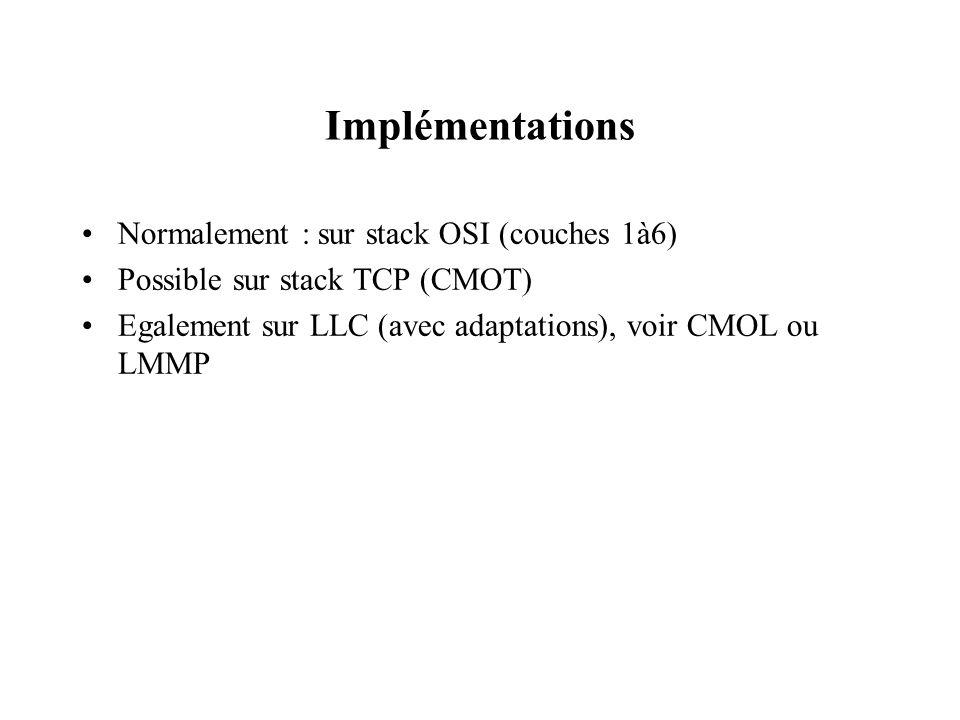 Implémentations Normalement : sur stack OSI (couches 1à6)