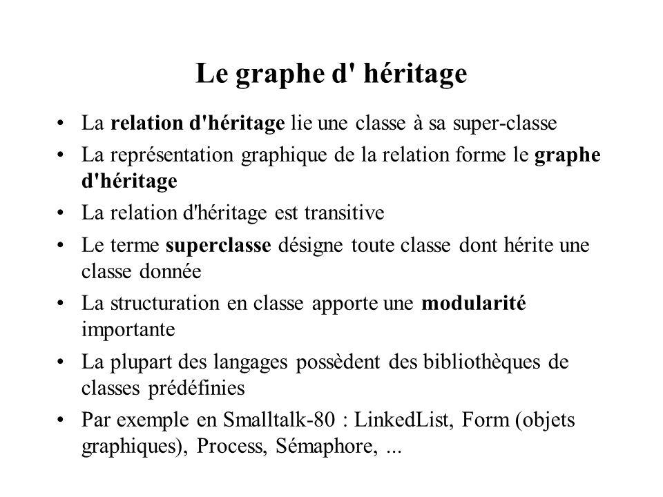 Le graphe d héritage La relation d héritage lie une classe à sa super-classe. La représentation graphique de la relation forme le graphe d héritage.