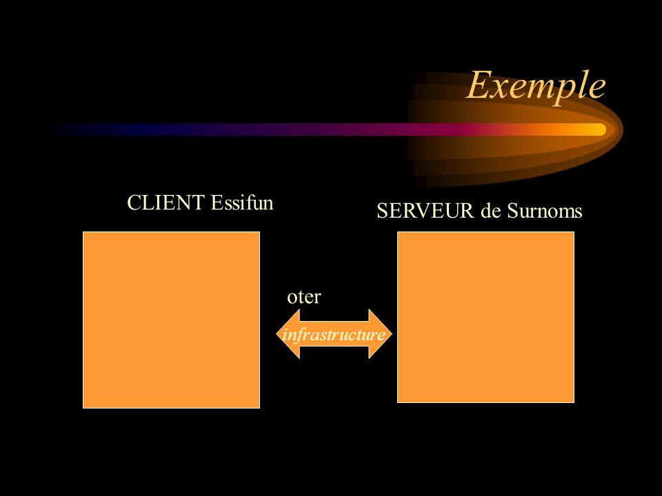 Exemple CLIENT Essifun SERVEUR de Surnoms oter infrastructure