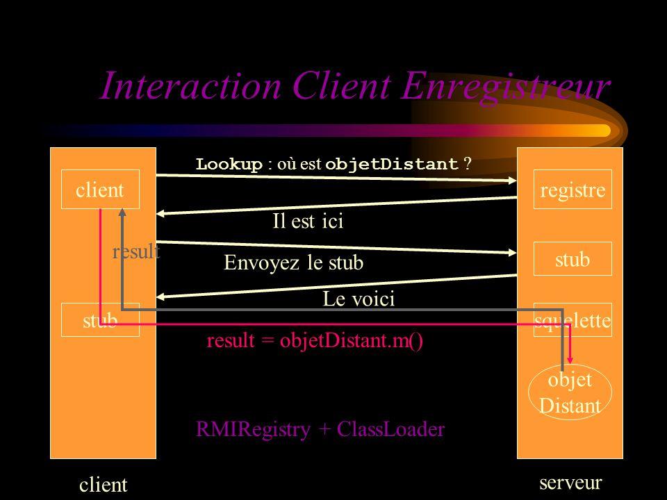 Interaction Client Enregistreur