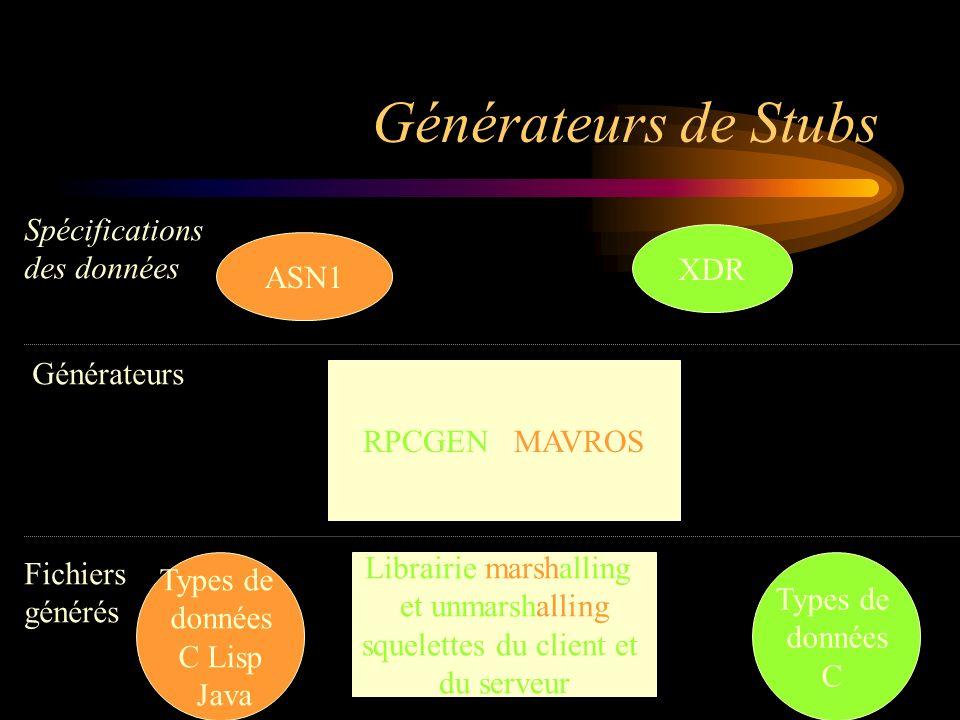 Générateurs de Stubs Spécifications des données XDR ASN1 Générateurs