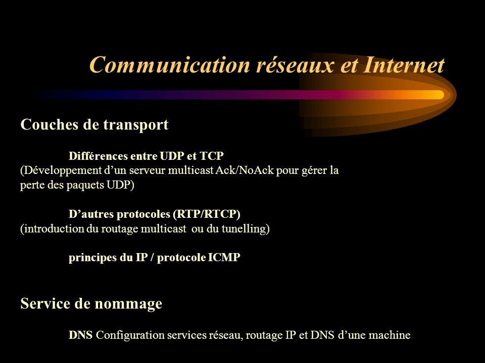 Communication réseaux et Internet