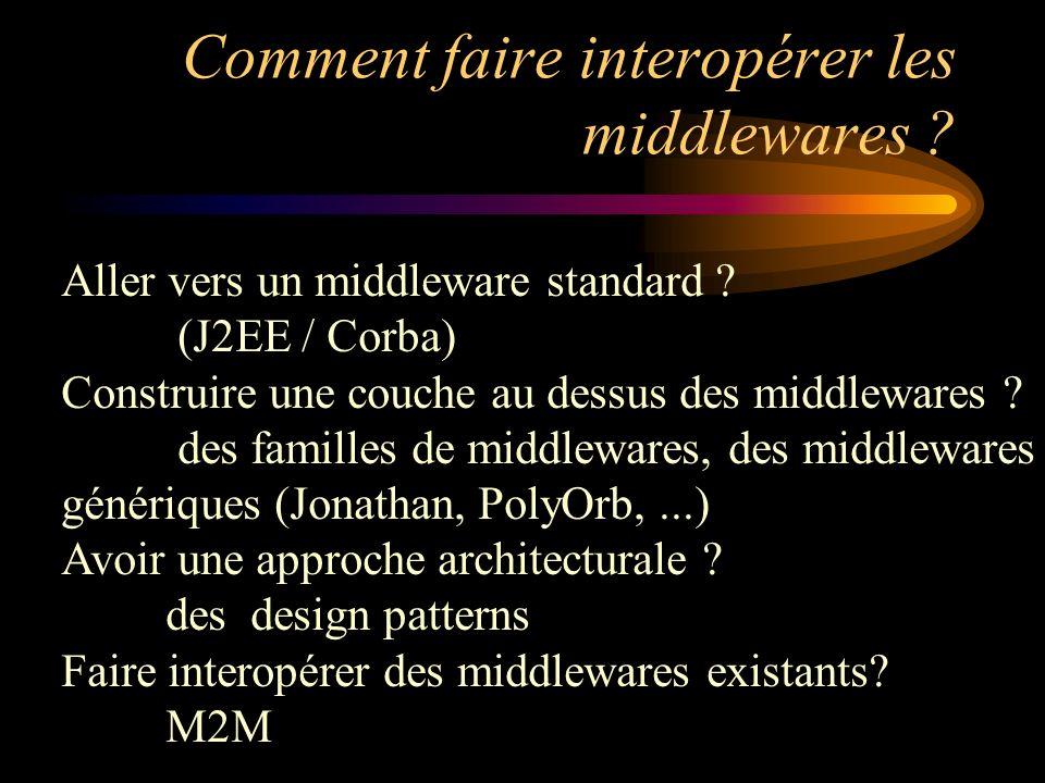 Comment faire interopérer les middlewares