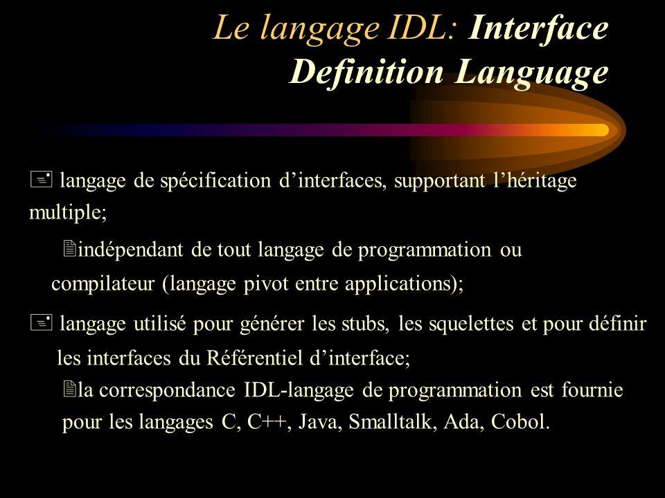 Le langage IDL: Interface Definition Language