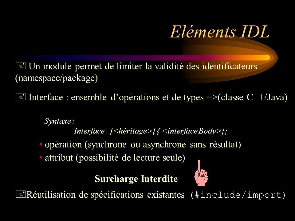 Eléments IDL Un module permet de limiter la validité des identificateurs. (namespace/package)