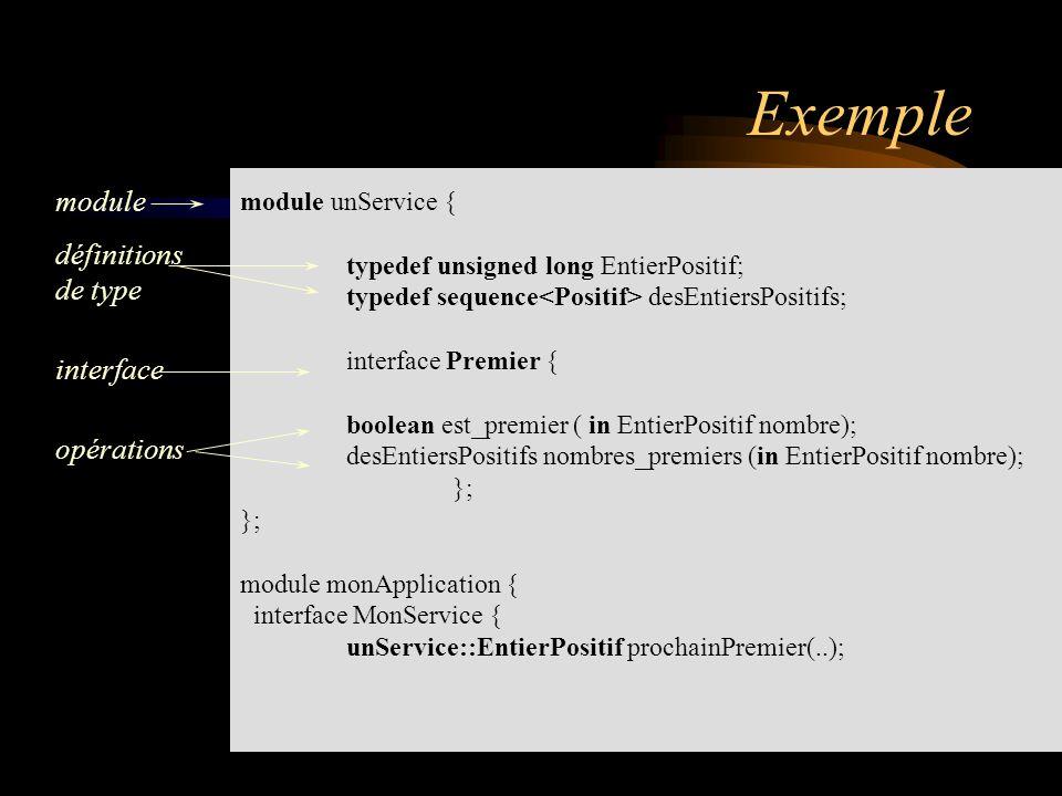 Exemple module définitions de type interface opérations
