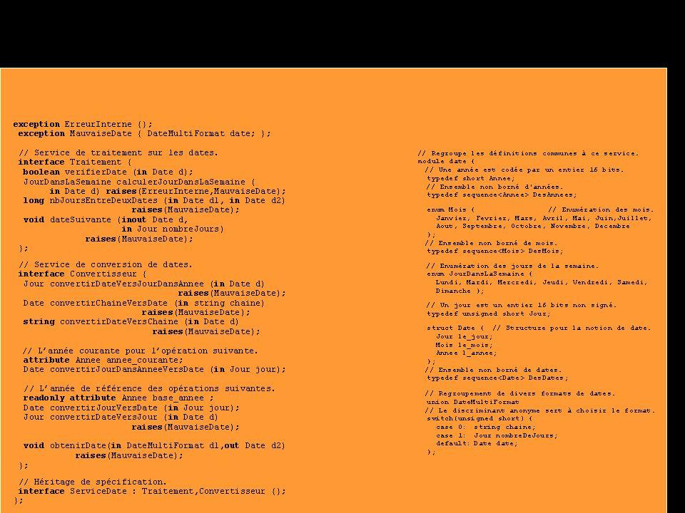 Ici on trouve des définitions de types et 3 définitions d'interfaces.