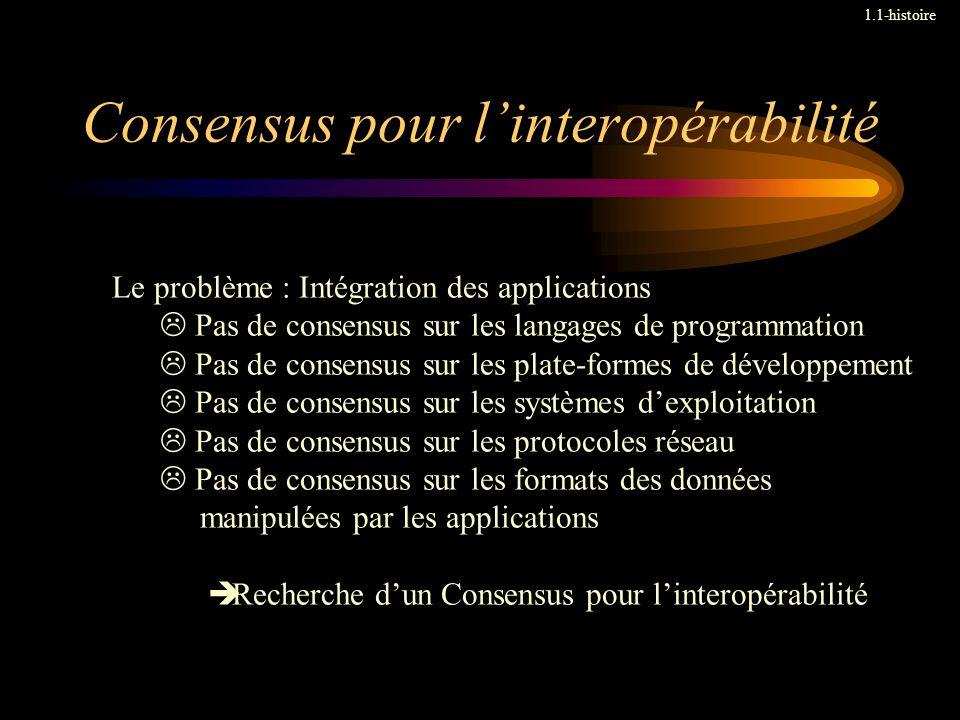 Consensus pour l'interopérabilité