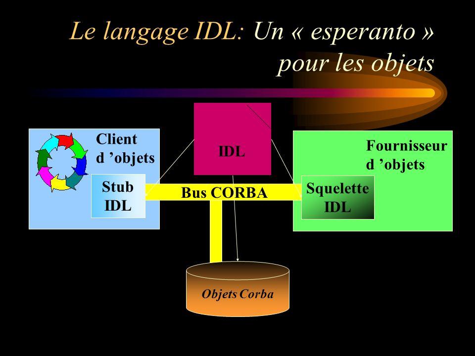 Le langage IDL: Un « esperanto » pour les objets