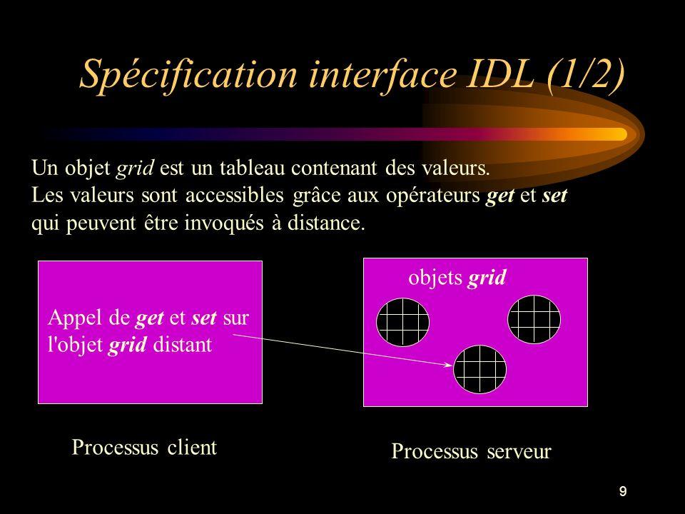 Spécification interface IDL (1/2)