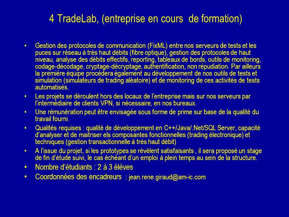 4 TradeLab, (entreprise en cours de formation)