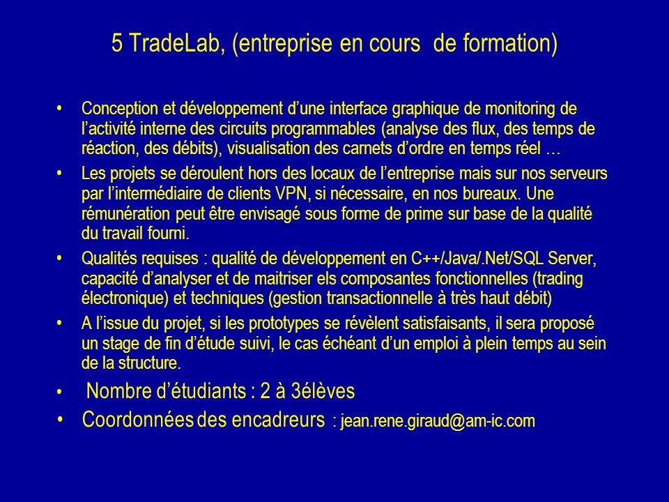 5 TradeLab, (entreprise en cours de formation)