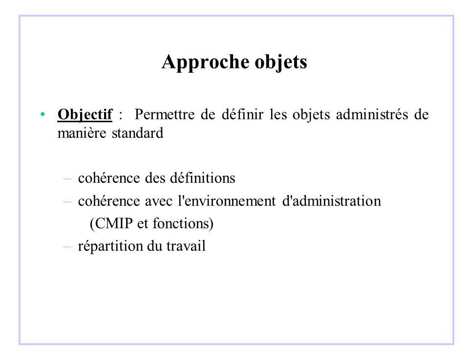 Approche objets Objectif : Permettre de définir les objets administrés de manière standard. cohérence des définitions.