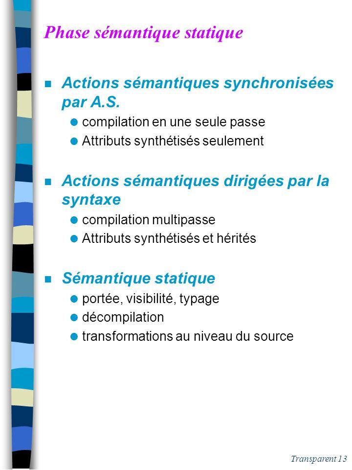 Phase sémantique statique