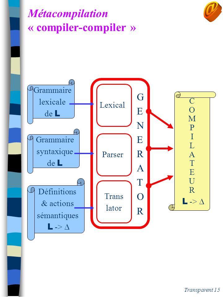 Métacompilation « compiler-compiler »