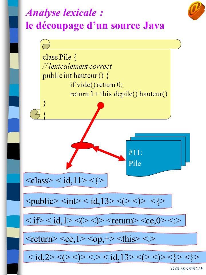 Analyse lexicale : le découpage d'un source Java