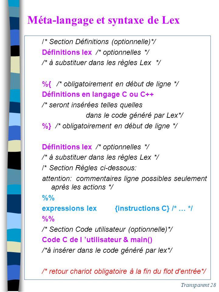 Méta-langage et syntaxe de Lex